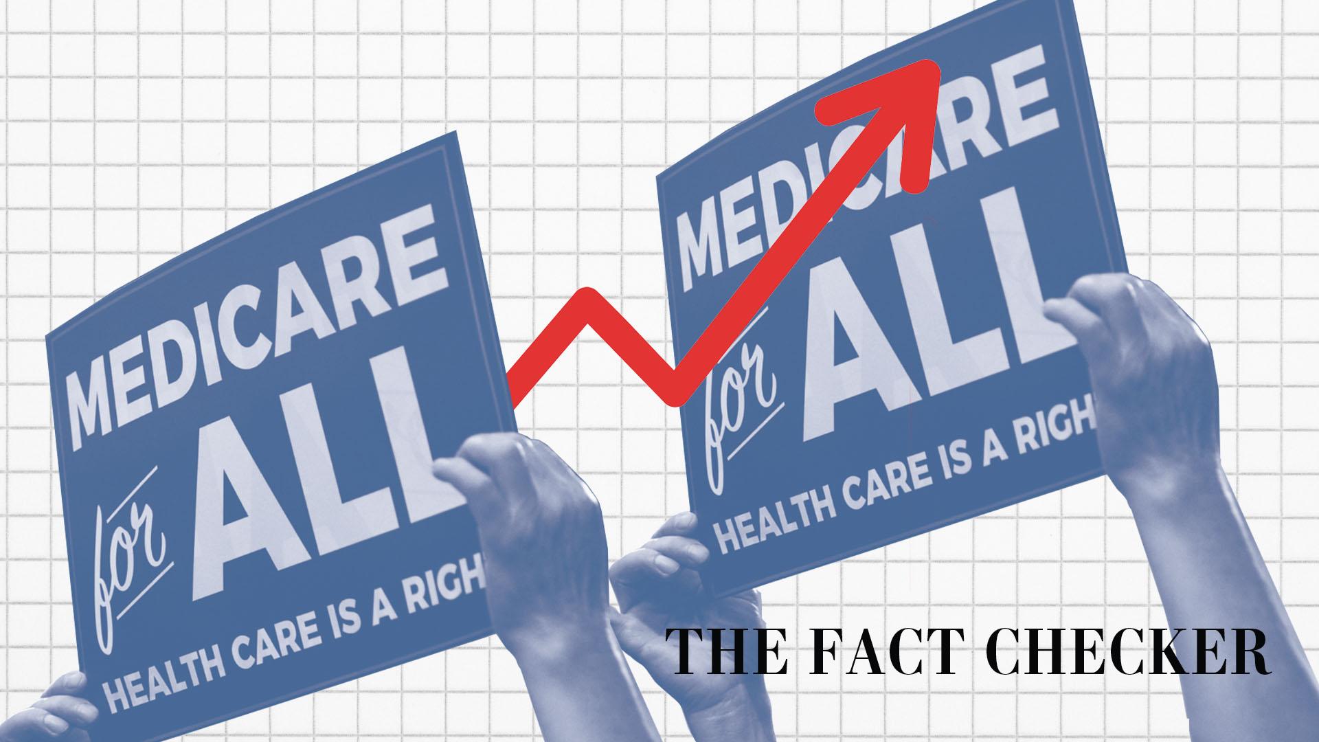 Democrats back off once-fervent embrace of Medicare-for-all