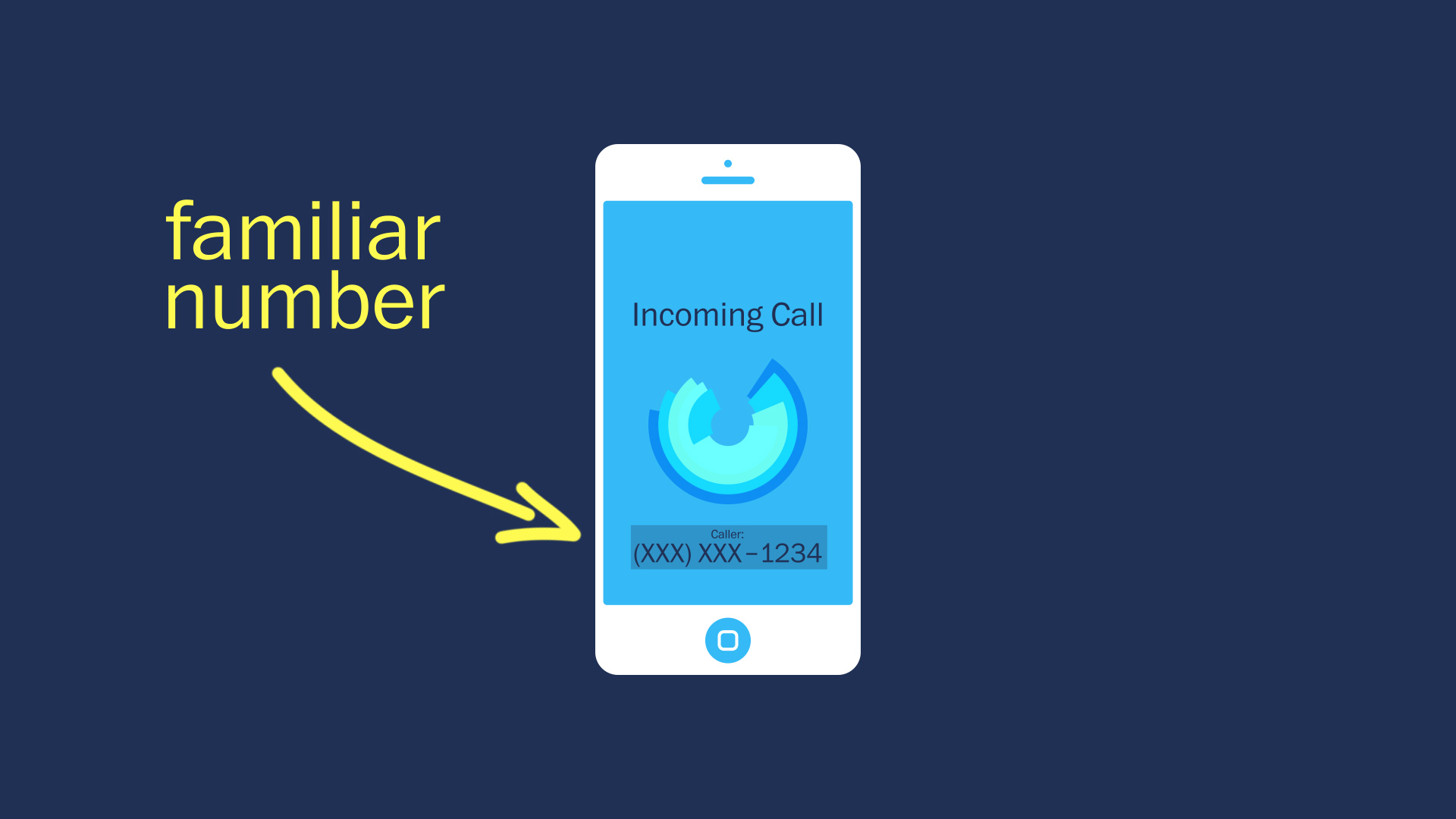 The best apps to block robocalls on cellphones - The