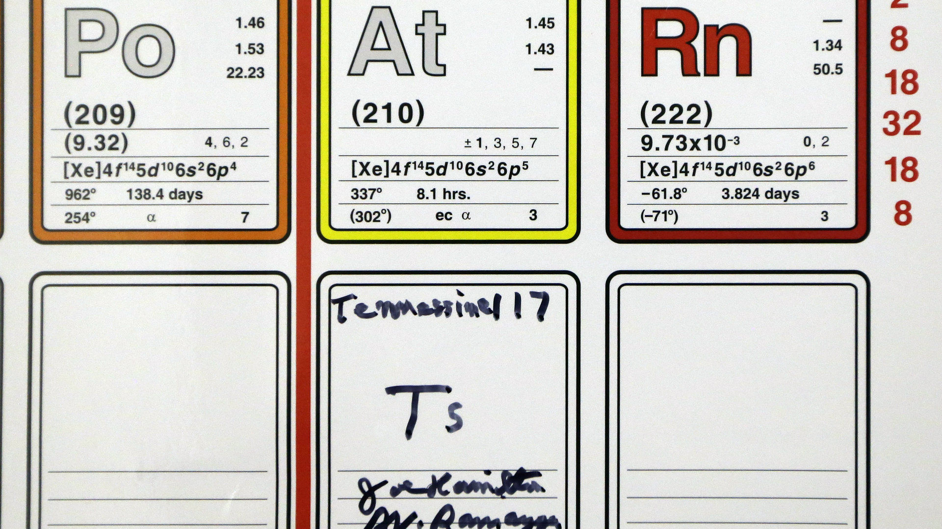 Try to pronounce the ridiculously hard new periodic table names try to pronounce the ridiculously hard new periodic table names the washington post urtaz Gallery
