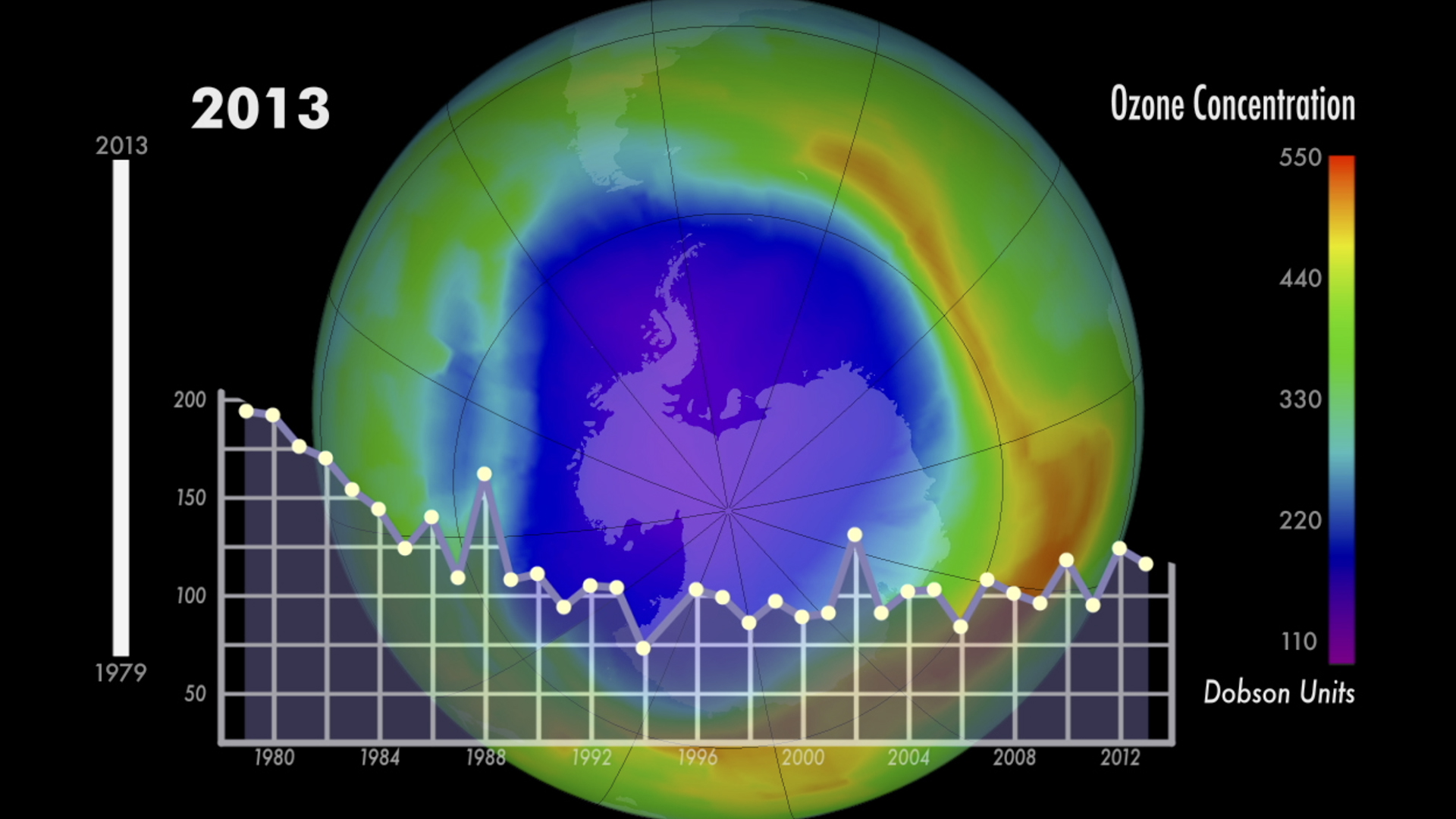 The Antarctic ozone hole has finally started to 'heal,' scientists report